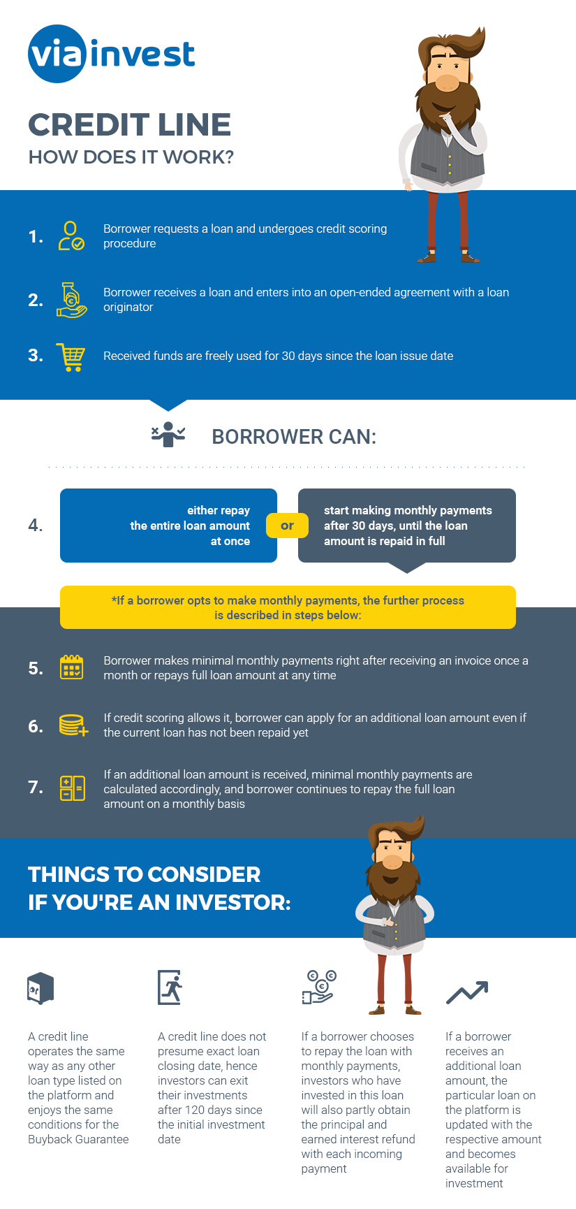 Understanding Differences Between Different Loan Types