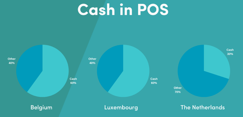 Cashless Europe: How Fintech Benefits the Development of the Digital Society